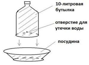 shema-poilki-iz-10-ti-litrovoj-butyli