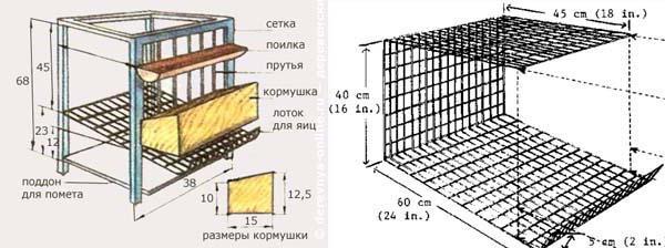 Клетка для куриц схема