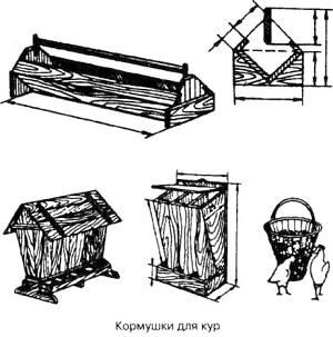 vidy-kormushek-dlya-kur