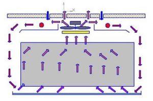 shema-postoyannoj-ventilyatsit